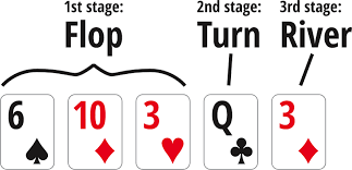 How to Play Texas Hold'em Poker: Rules & Hands | PokerNews